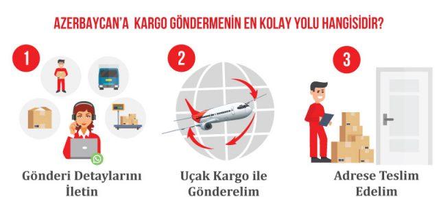 azerbaycan'a kargo göndermenin en kolay yolu