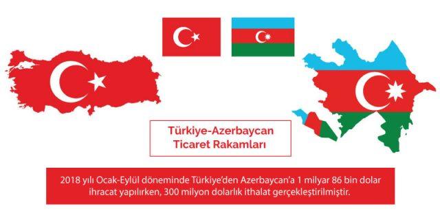 Azerbaycan kargo