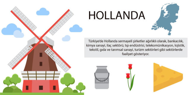 Hollanda kargo