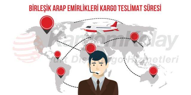 BİRLEŞİK-ARAP-EMİRLİKLERİ-KARGO-TESLİMAT-SÜRESİ