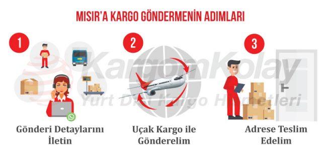MISIR'A-KARGO-GÖNDERMENİN-ADIMLARI