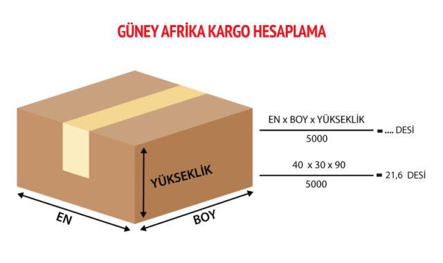 guney-afrika-kargo-hesaplama
