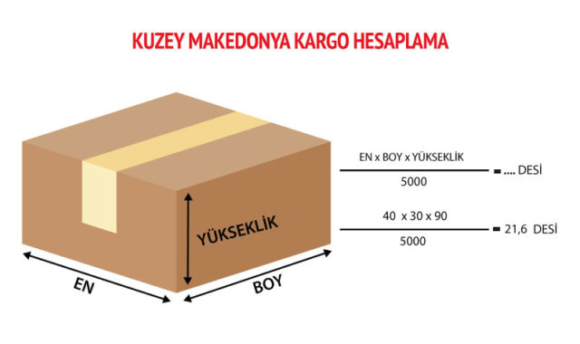 kuzey-makedonya-kargo-hesaplama