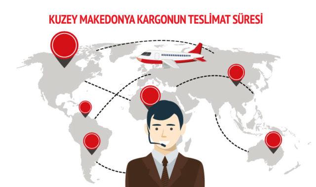 kuzey-makedonya-kargonun-teslimat-suresi-