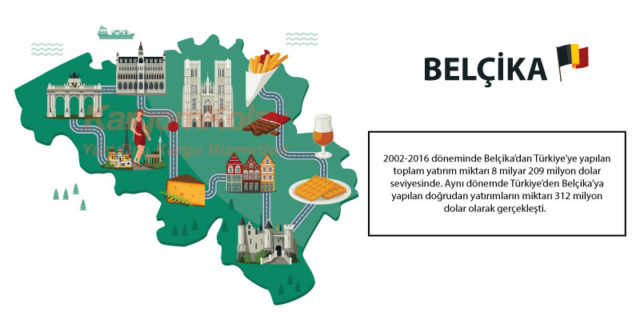 Belçika Kargo
